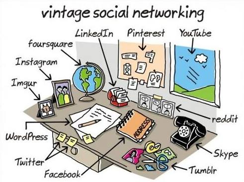 social networking in the old days
